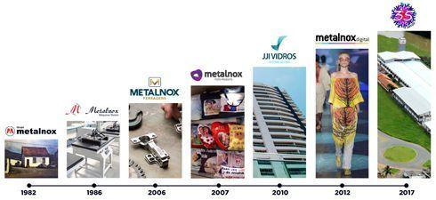 Atualmente, a empresa contempla um grupo formado por cinco marcas