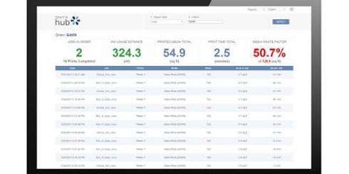 Software fornece informações de produção para gestores