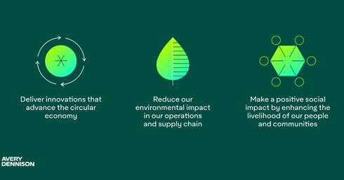 Uma das metas da empresa é reduzir o impacto ambiental em todas as suas operações